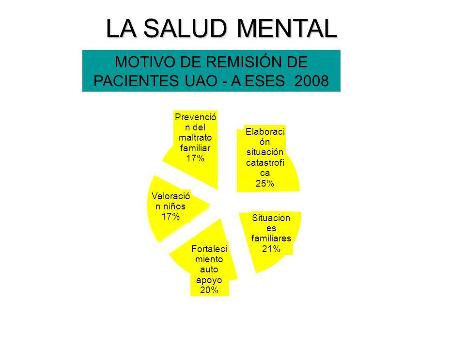 LA SALUD MENTAL MOTIVO DE REMISIÓN DE PACIENTES UAO - A ESES 2008