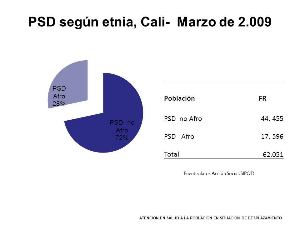 PSD EN CALI: 62.051 ( marzo 2009) ESE Oriente: Brisas de Comuneros, Mojica, Brisas de las Palmas, Valladito, Jarillón, Pizamos,Daniel Guillard, el Pondaje ESE Ladera Com.