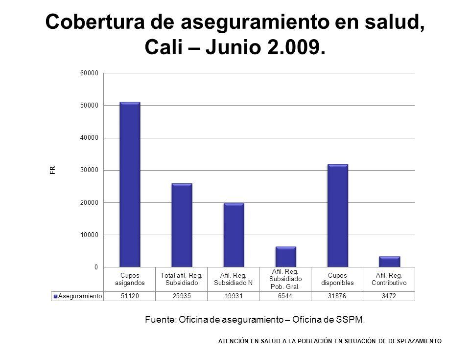 Plan Municipal de Salud Mental de Santiago de Cali 2008-2011 VIOLENCIAS Familiar Sexual Desplazamiento Fortalecimiento de Red Pública en atención psicosocial a PSD Acciones de Salud Mental y Atención Psicosocial