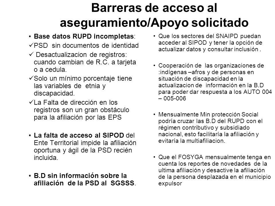 Barreras de acceso al aseguramiento/Apoyo solicitado Base datos RUPD incompletas: PSD sin documentos de identidad Desactualizacion de registros: cuand