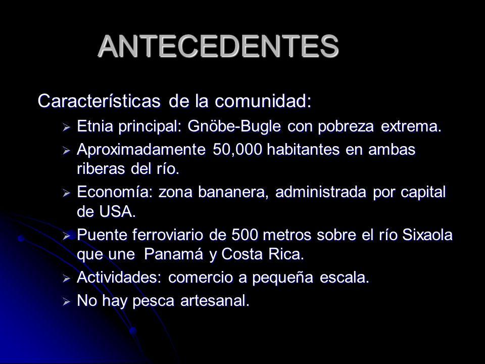 ANTECEDENTES Características de la comunidad: Etnia principal: Gnöbe-Bugle con pobreza extrema. Etnia principal: Gnöbe-Bugle con pobreza extrema. Apro