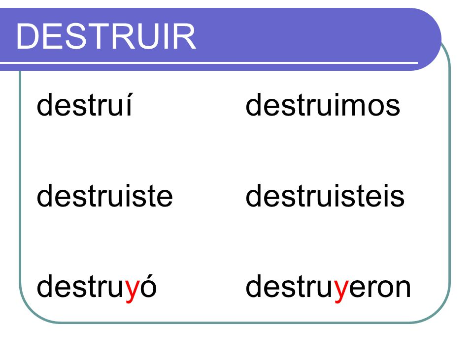 Preterite i > y Spelling Change Verbs Other verbs such as leer, creer, oír, and caerse, follow a similar pattern.