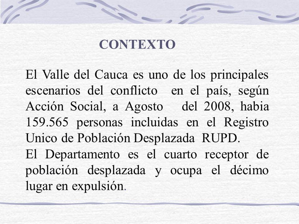 El Valle del Cauca es uno de los principales escenarios del conflicto en el país, según Acción Social, a Agosto del 2008, habia 159.565 personas incluidas en el Registro Unico de Población Desplazada RUPD.