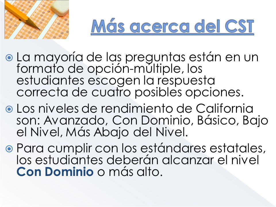 En el sitio web del distrito de San Diego Unified http://www.sandi.net/testsmart Información en ingles y español para los padres, estudiantes, y maestros