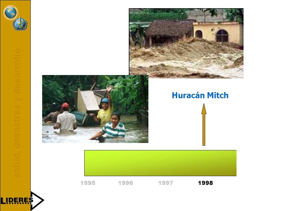 salud, desastres y desarrollo 19951996199719981999 Huracán Mitch