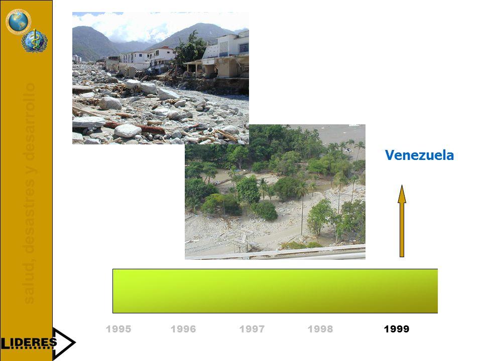 salud, desastres y desarrollo 19951996199719981999 2000 Venezuela
