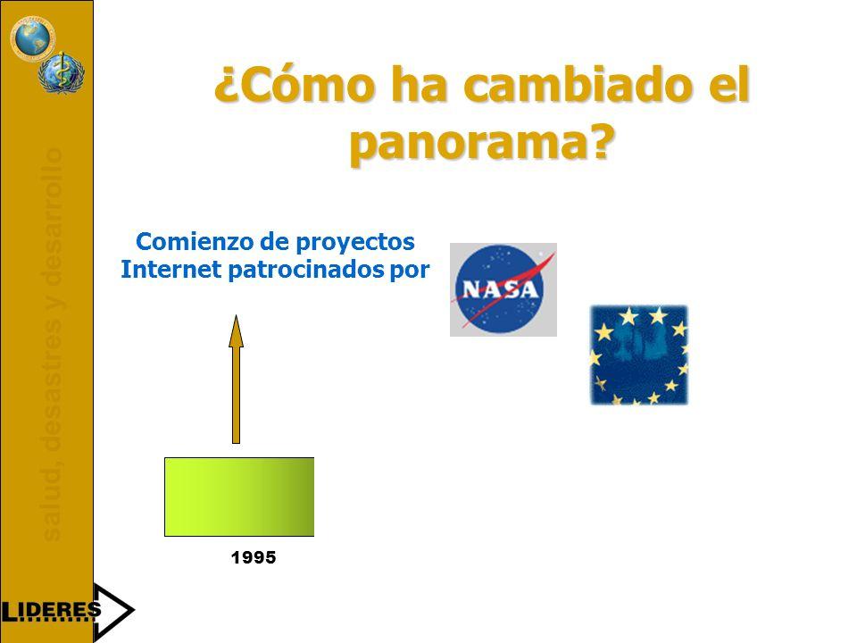 salud, desastres y desarrollo 1995199719981999 Comienzo de proyectos Internet patrocinados por ¿Cómo ha cambiado el panorama