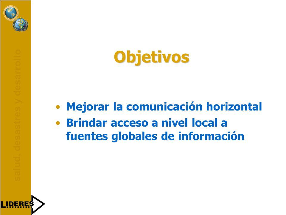 salud, desastres y desarrollo Objetivos Mejorar la comunicación horizontal Brindar acceso a nivel local a fuentes globales de información