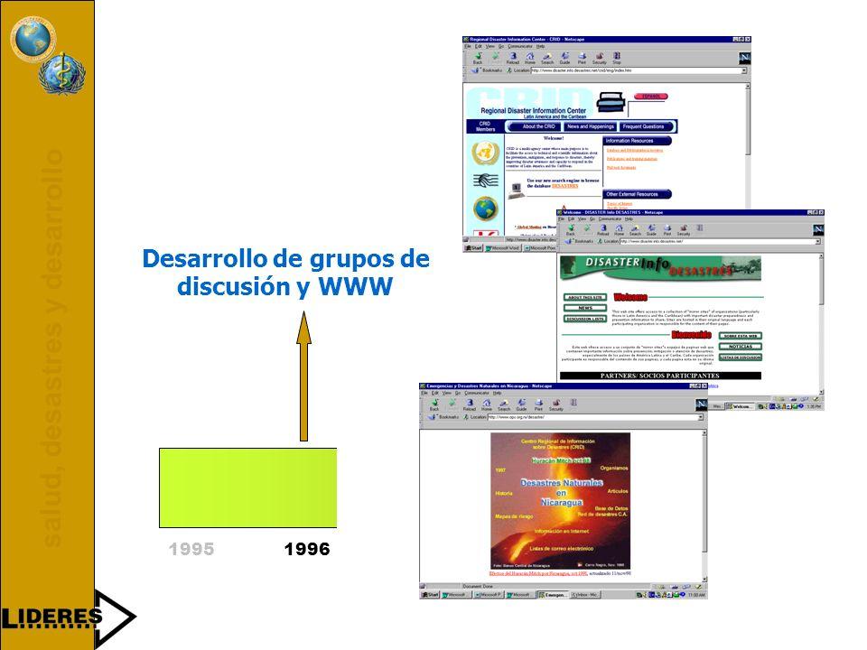 salud, desastres y desarrollo Grupo de discusión entre administradores de desastres desastres@ops.org.ni Listas de distribución de noticias por medio de Internet disasterinfo@paho.org infodesastres@paho.org