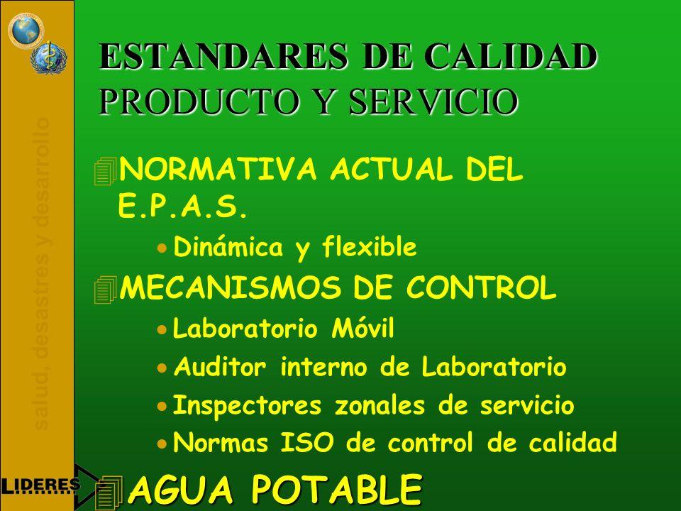 salud, desastres y desarrollo ESTANDARES DE CALIDAD PRODUCTO Y SERVICIO 4NORMATIVA ACTUAL DEL E.P.A.S. Dinámica y flexible 4MECANISMOS DE CONTROL Labo