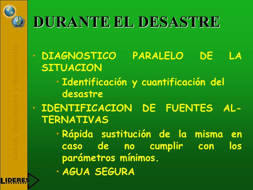 salud, desastres y desarrollo DURANTE EL DESASTRE DIAGNOSTICO PARALELO DE LA SITUACION Identificación y cuantificación del desastre IDENTIFICACION DE