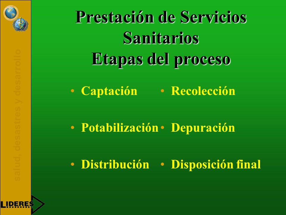 salud, desastres y desarrollo Prestación de Servicios Sanitarios Etapas del proceso Captación Potabilización Distribución Recolección Depuración Dispo