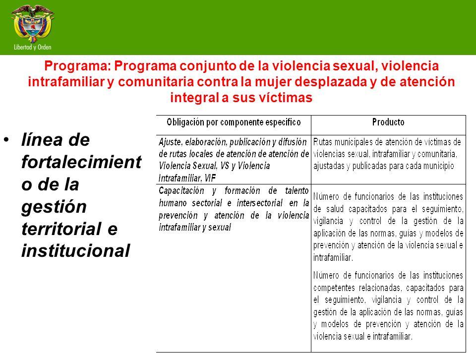 Programa: Programa conjunto de la violencia sexual, violencia intrafamiliar y comunitaria contra la mujer desplazada y de atención integral a sus víct