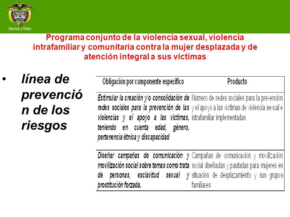 Programa conjunto de la violencia sexual, violencia intrafamiliar y comunitaria contra la mujer desplazada y de atención integral a sus víctimas línea