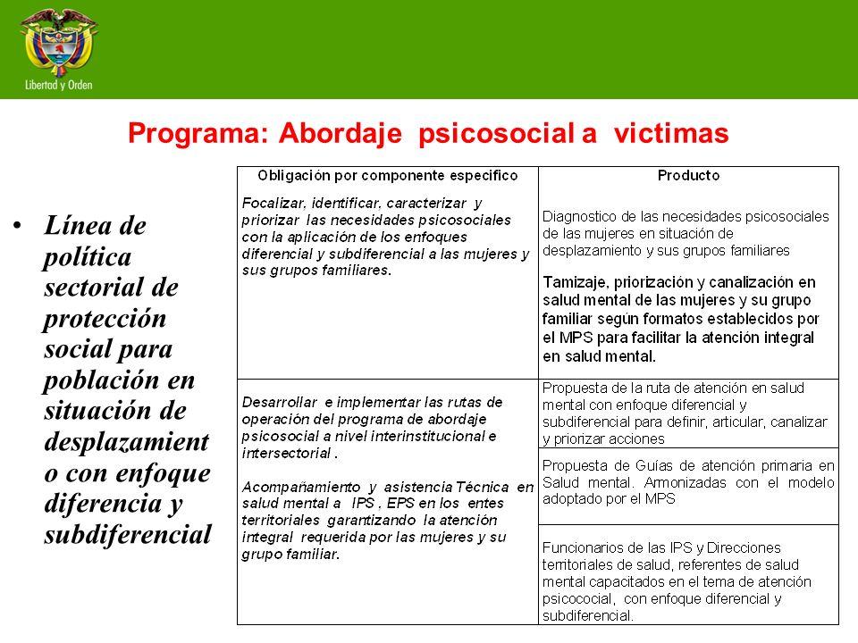 Programa: Abordaje psicosocial a victimas Línea de política sectorial de protección social para población en situación de desplazamient o con enfoque
