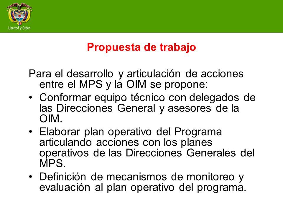 Propuesta de trabajo Para el desarrollo y articulación de acciones entre el MPS y la OIM se propone: Conformar equipo técnico con delegados de las Dir