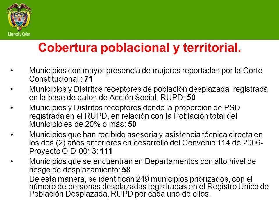 Cobertura poblacional y territorial. Municipios con mayor presencia de mujeres reportadas por la Corte Constitucional : 71 Municipios y Distritos rece
