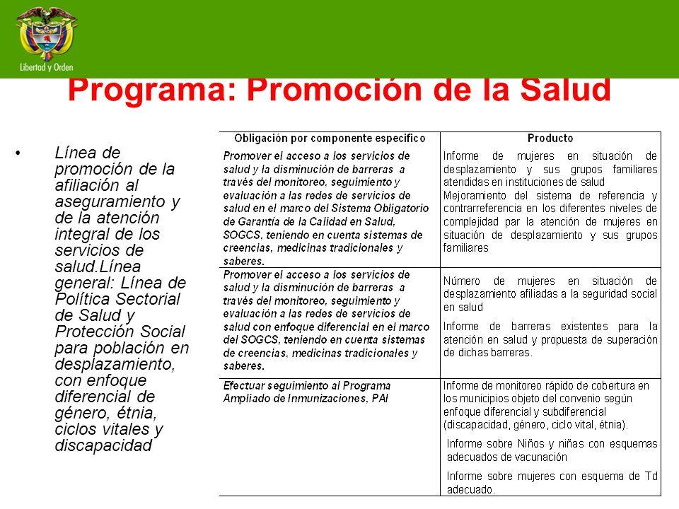 Programa: Promoción de la Salud Línea de promoción de la afiliación al aseguramiento y de la atención integral de los servicios de salud.