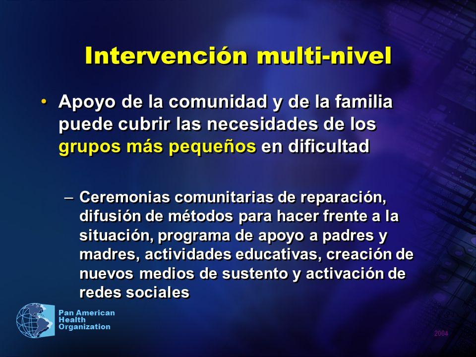 2004 Pan American Health Organization Intervención multi-nivel Apoyo de la comunidad y de la familia puede cubrir las necesidades de los grupos más pe
