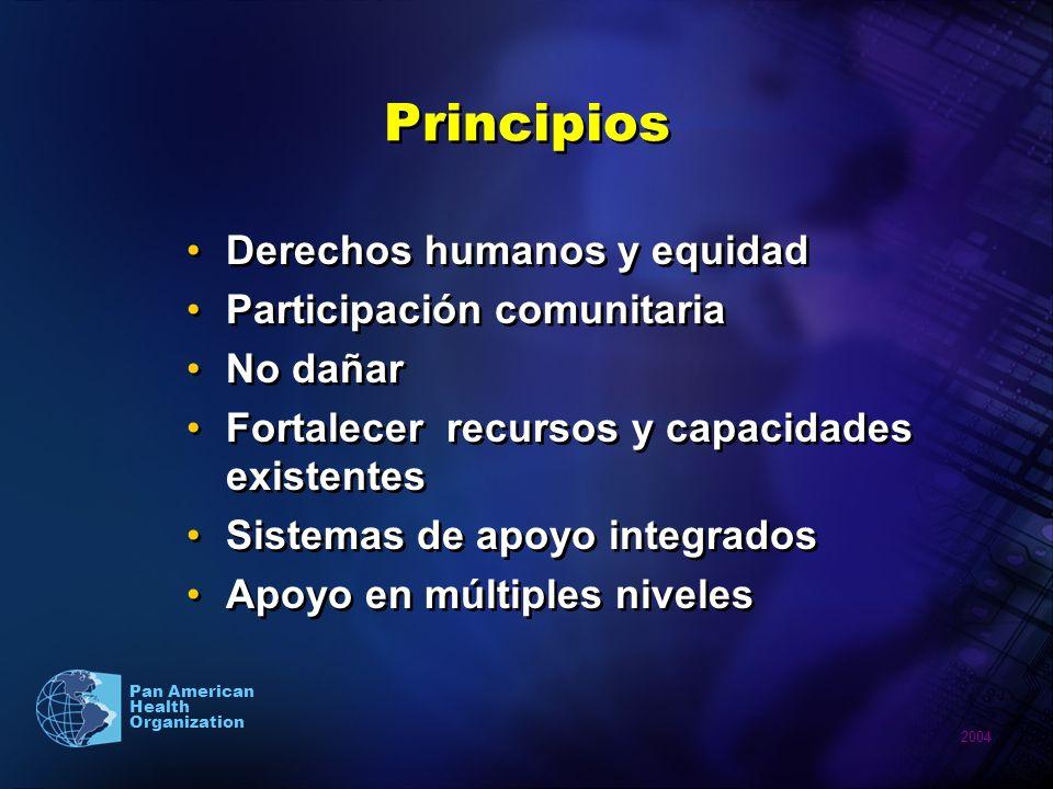 2004 Pan American Health Organization Principios Derechos humanos y equidad Participación comunitaria No dañar Fortalecer recursos y capacidades exist