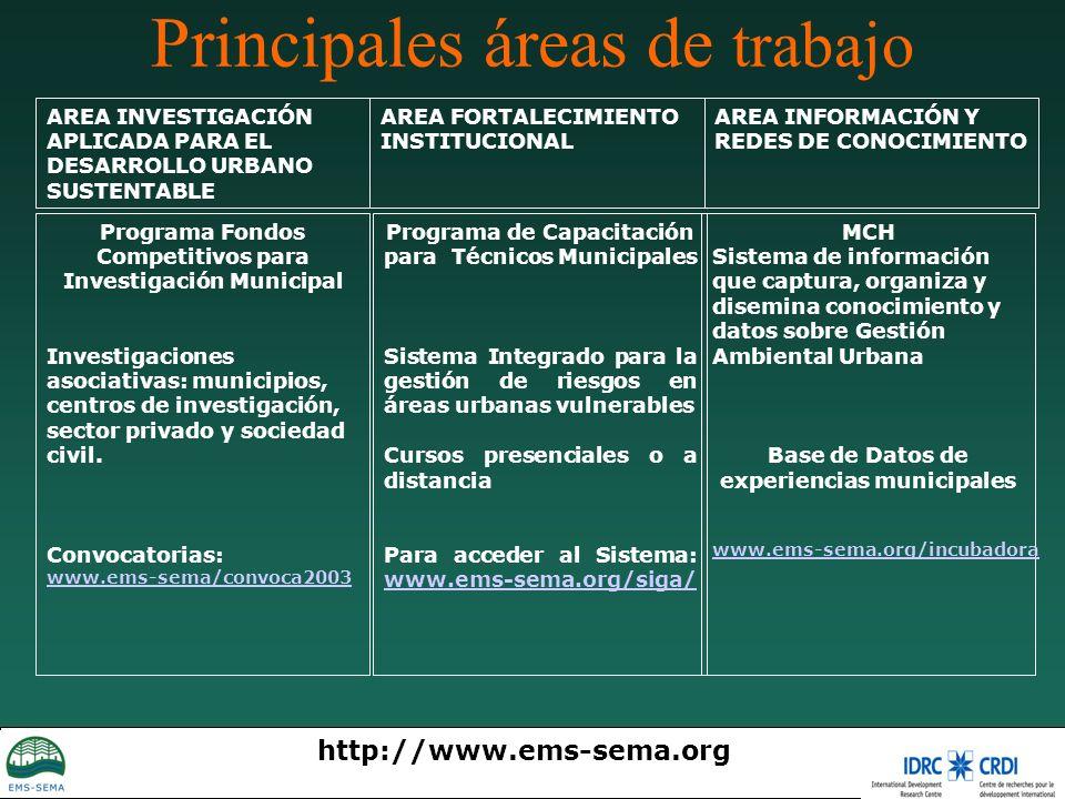 Principales áreas de trabajo Programa de Capacitación para Técnicos Municipales Sistema Integrado para la gestión de riesgos en áreas urbanas vulnerab