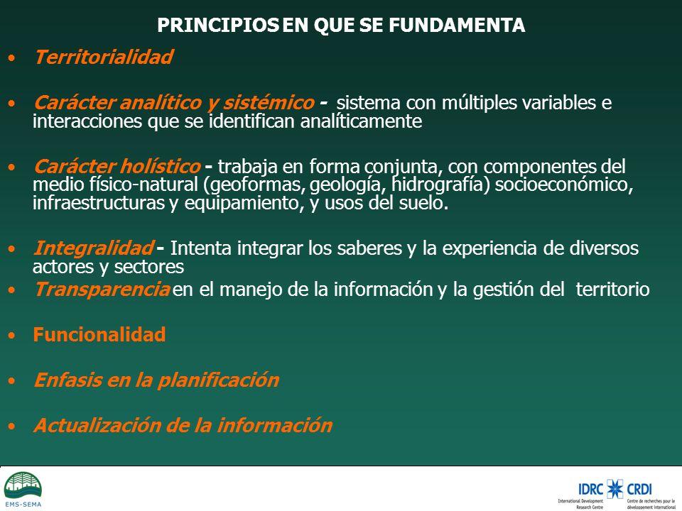 PRINCIPIOS EN QUE SE FUNDAMENTA Territorialidad Carácter analítico y sistémico - sistema con múltiples variables e interacciones que se identifican an