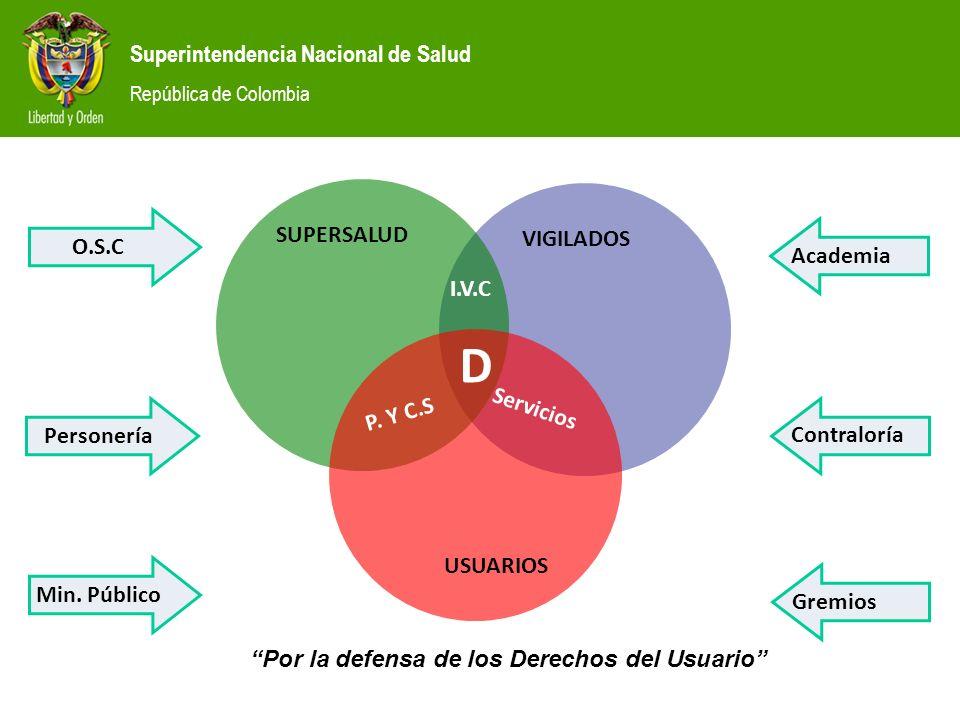 Superintendencia Nacional de Salud República de Colombia VIGILADOSSUPERSALUD USUARIOS Servicios D P. Y C.S I.V.C Personería Academia Por la defensa de