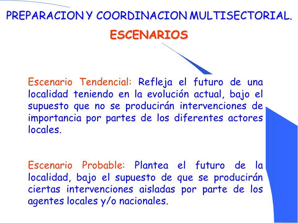 PREPARACION Y COORDINACION MULTISECTORIAL. ESCENARIOS Escenario Tendencial: Refleja el futuro de una localidad teniendo en la evolución actual, bajo e