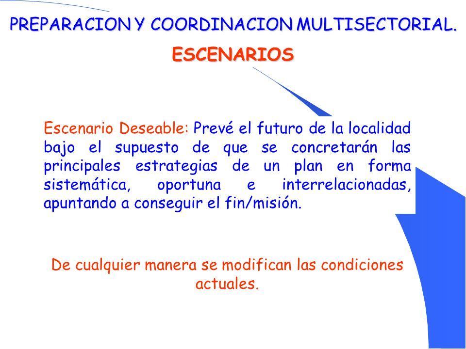 PREPARACION Y COORDINACION MULTISECTORIAL. ESCENARIOS Escenario Deseable: Prevé el futuro de la localidad bajo el supuesto de que se concretarán las p