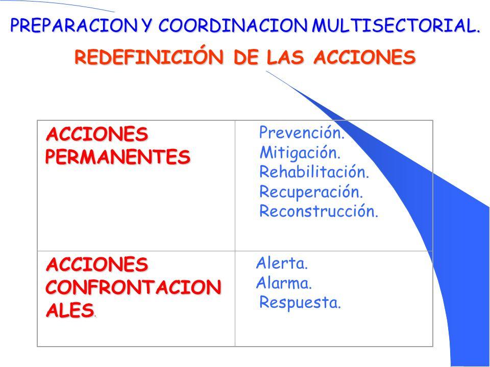 PREPARACION Y COORDINACION MULTISECTORIAL. REDEFINICIÓN DE LAS ACCIONES ACCIONES PERMANENTES Prevención. Mitigación. Rehabilitación. Recuperación. Rec