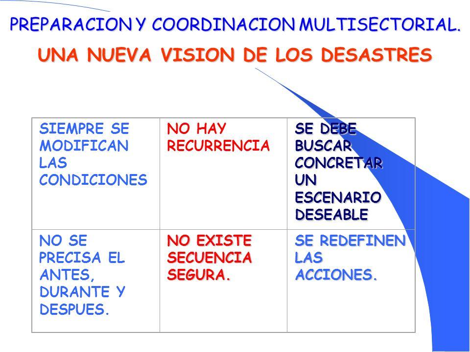 PREPARACION Y COORDINACION MULTISECTORIAL. UNA NUEVA VISION DE LOS DESASTRES SIEMPRE SE MODIFICAN LAS CONDICIONES NO HAY RECURRENCIA SE DEBE BUSCAR CO