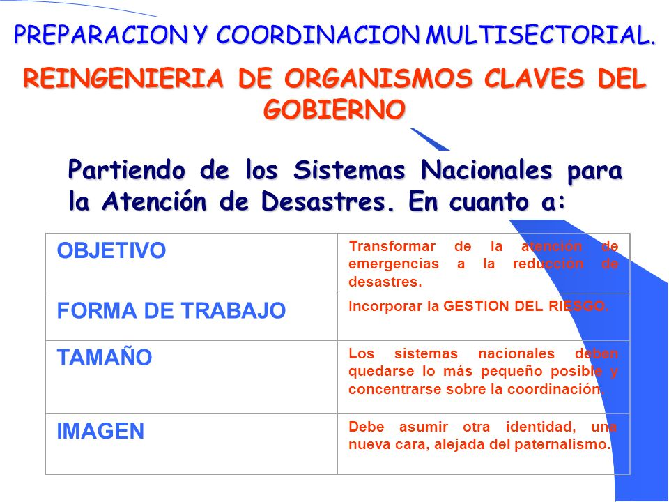 PREPARACION Y COORDINACION MULTISECTORIAL. REINGENIERIA DE ORGANISMOS CLAVES DEL GOBIERNO Partiendo de los Sistemas Nacionales para la Atención de Des