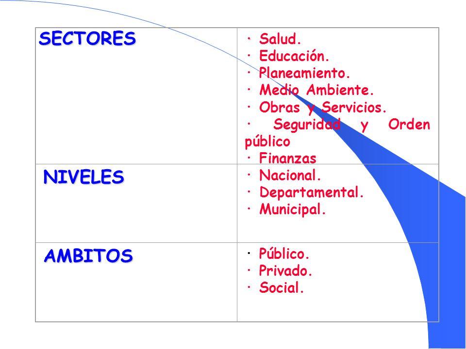 SECTORES · · Salud. · Educación. · Planeamiento. · Medio Ambiente. · Obras y Servicios. · Seguridad y Orden público · Finanzas NIVELES · Nacional. · D