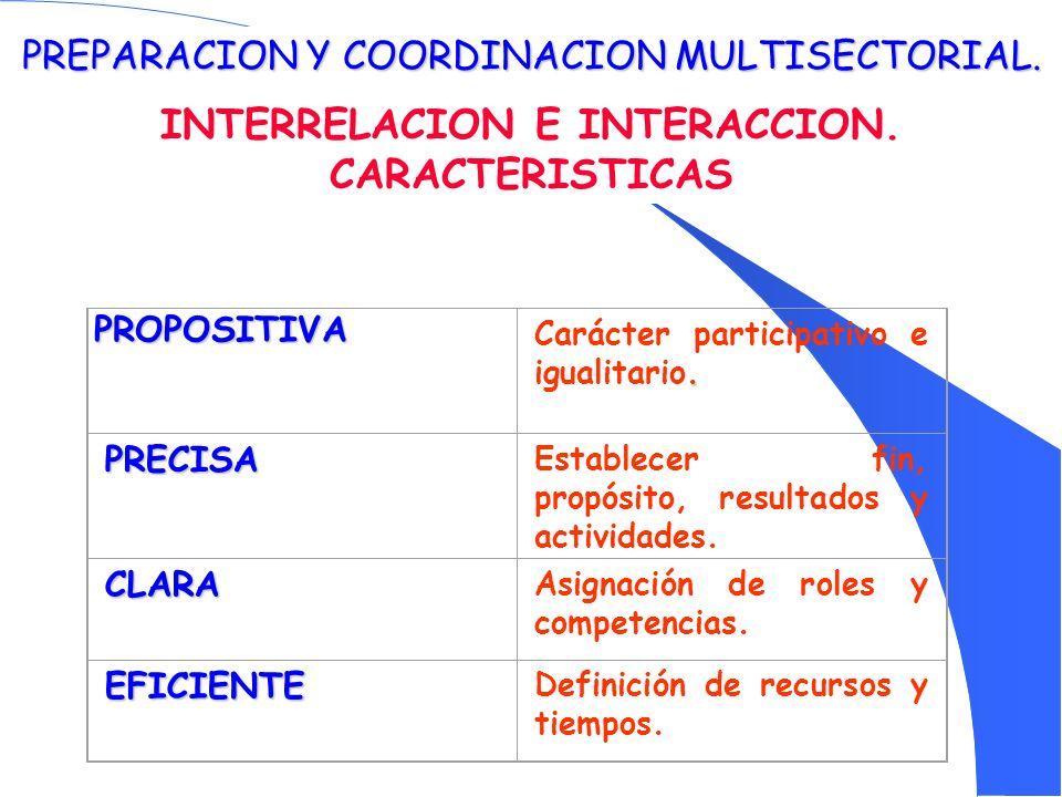 PREPARACION Y COORDINACION MULTISECTORIAL. INTERRELACION E INTERACCION. CARACTERISTICAS PROPOSITIVA. Carácter participativo e igualitario. PRECISA Est