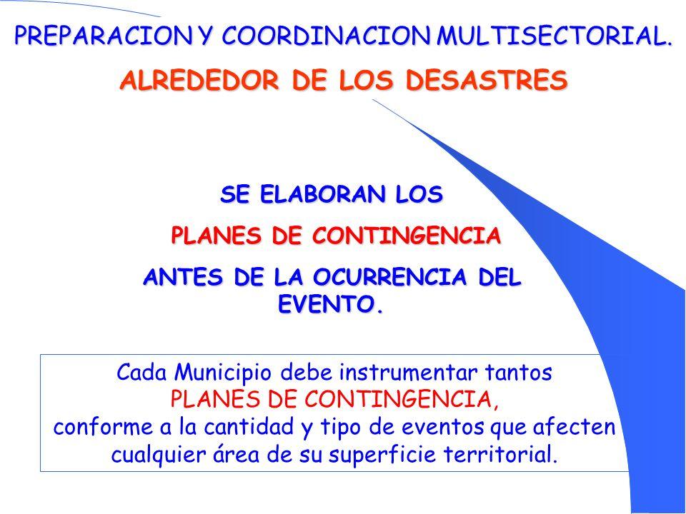 PREPARACION Y COORDINACION MULTISECTORIAL. ALREDEDOR DE LOS DESASTRES SE ELABORAN LOS PLANES DE CONTINGENCIA PLANES DE CONTINGENCIA ANTES DE LA OCURRE