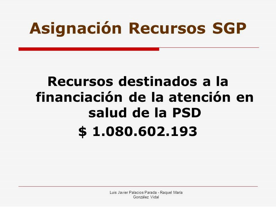 Luis Javier Palacios Parada - Raquel María González Vidal Asignación Recursos SGP Recursos destinados a la financiación de la atención en salud de la PSD $ 1.080.602.193