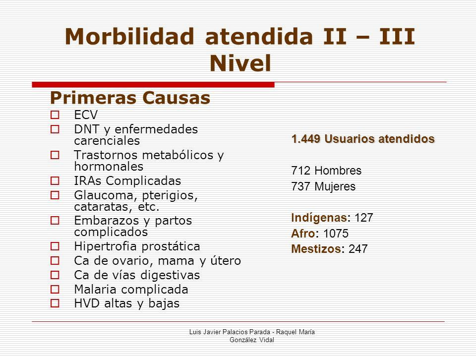 Luis Javier Palacios Parada - Raquel María González Vidal Morbilidad atendida II – III Nivel Primeras Causas ECV DNT y enfermedades carenciales Trastornos metabólicos y hormonales IRAs Complicadas Glaucoma, pterigios, cataratas, etc.