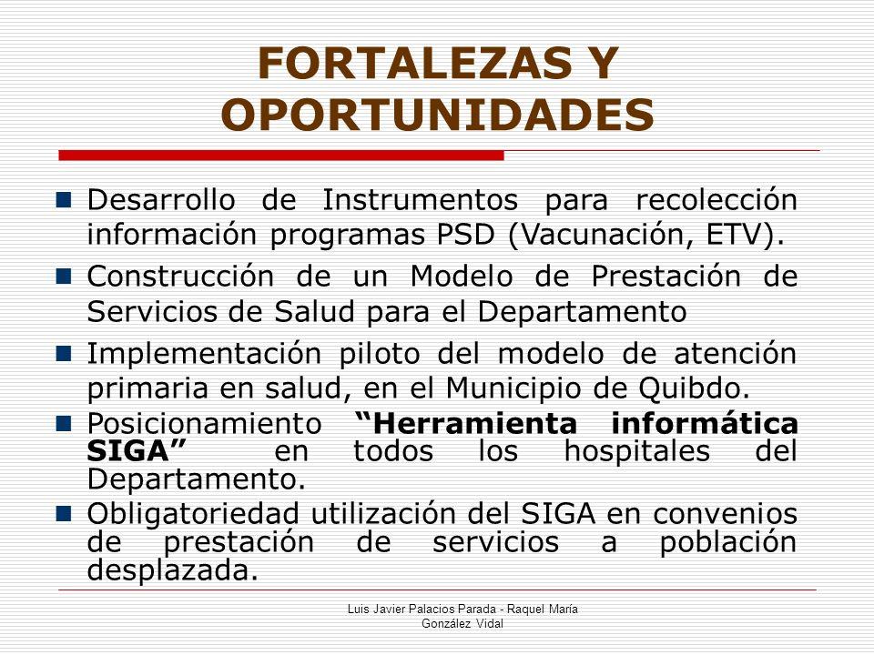 FORTALEZAS Y OPORTUNIDADES Luis Javier Palacios Parada - Raquel María González Vidal Desarrollo de Instrumentos para recolección información programas PSD (Vacunación, ETV).
