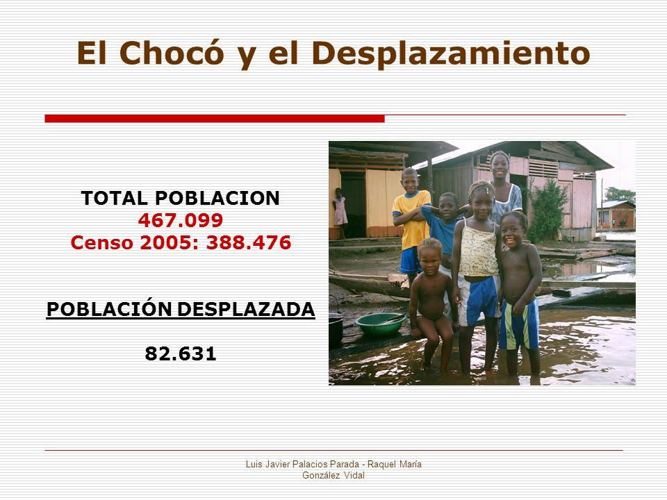 El Chocó y el Desplazamiento MUNICIPIOS QUIBDÓ RIOSUCIO BOJAYA PERSONAS 40.053 12.232 5.941 CARMEN DEL DARIEN ACANDÍ ISTMINA 4.338 4.285 3.795 UNGUIA CARMEN DE ATRATO CONDOTO 3.657 2.458 2.159 LLORÓ BAHIA SOLANO TADÓ 2.054 1.973 1.789