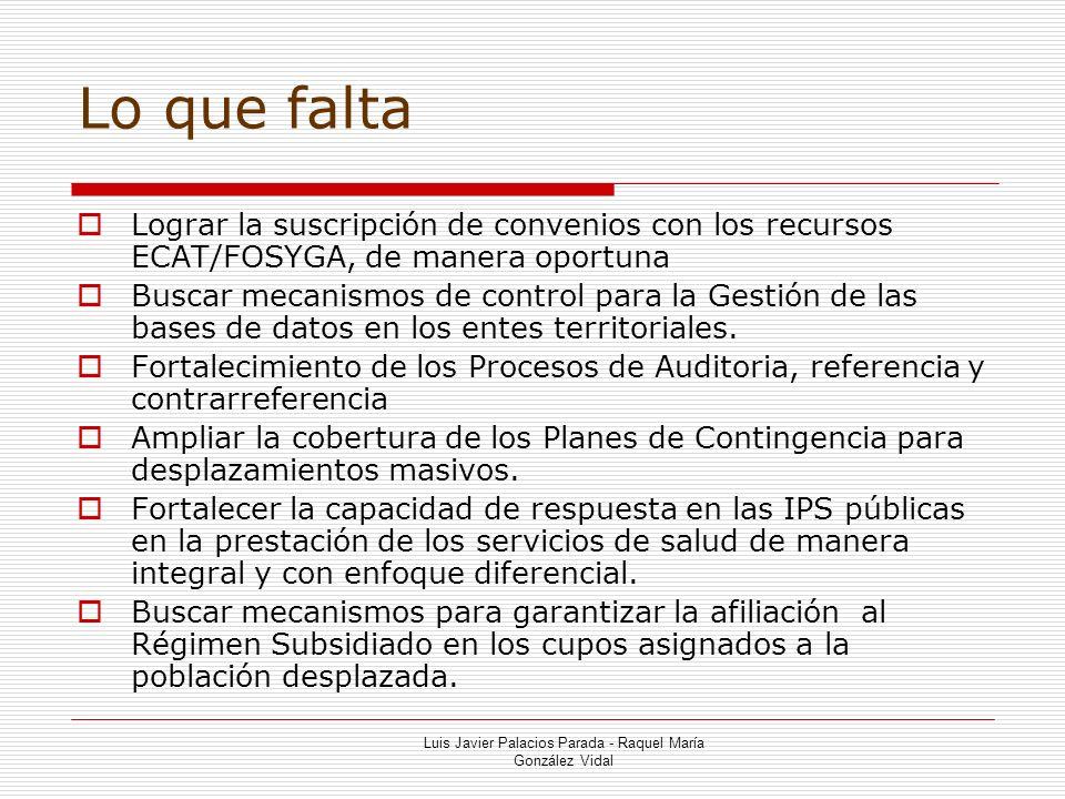 Luis Javier Palacios Parada - Raquel María González Vidal Lo que falta Lograr la suscripción de convenios con los recursos ECAT/FOSYGA, de manera oportuna Buscar mecanismos de control para la Gestión de las bases de datos en los entes territoriales.