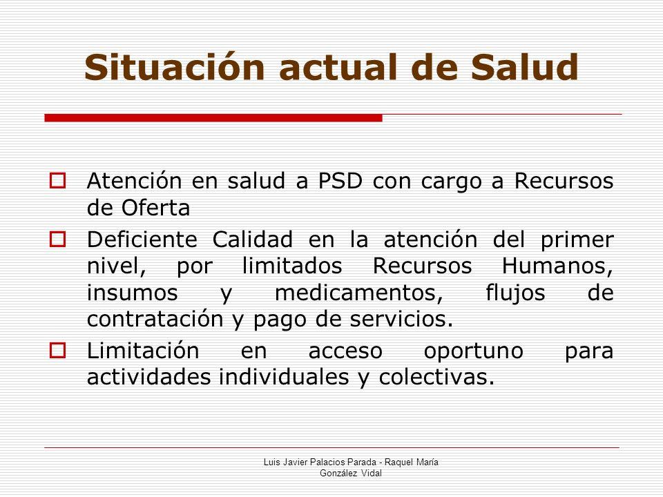 Luis Javier Palacios Parada - Raquel María González Vidal Aseguramiento PSD Financiación del Aseguramiento con recursos del Nivel Nacional Base de datos SIPOD: 52,12% margen de error Débil compromiso entes territoriales en el mejoramiento Base de datos.