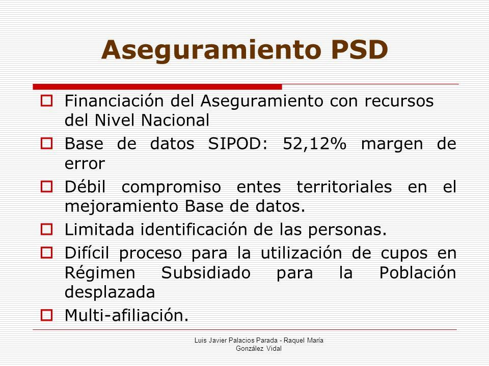 Luis Javier Palacios Parada - Raquel María González Vidal Población Desplazada No Hogares 18.344 No Personas 91.718 -19,6% Afrodescendientes 66.954 – 73% Indígenas 11.006 – 12% Mestizos 10.089 – 11% Otros (Room, Raizal, Blancos) 3.669 – 4% Discapacitados 53 – 06%