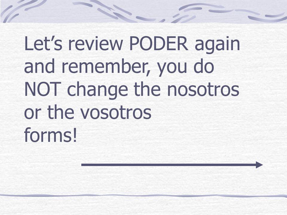 Uses of PODER For example: No puedo ir al cine contigo el viernes.