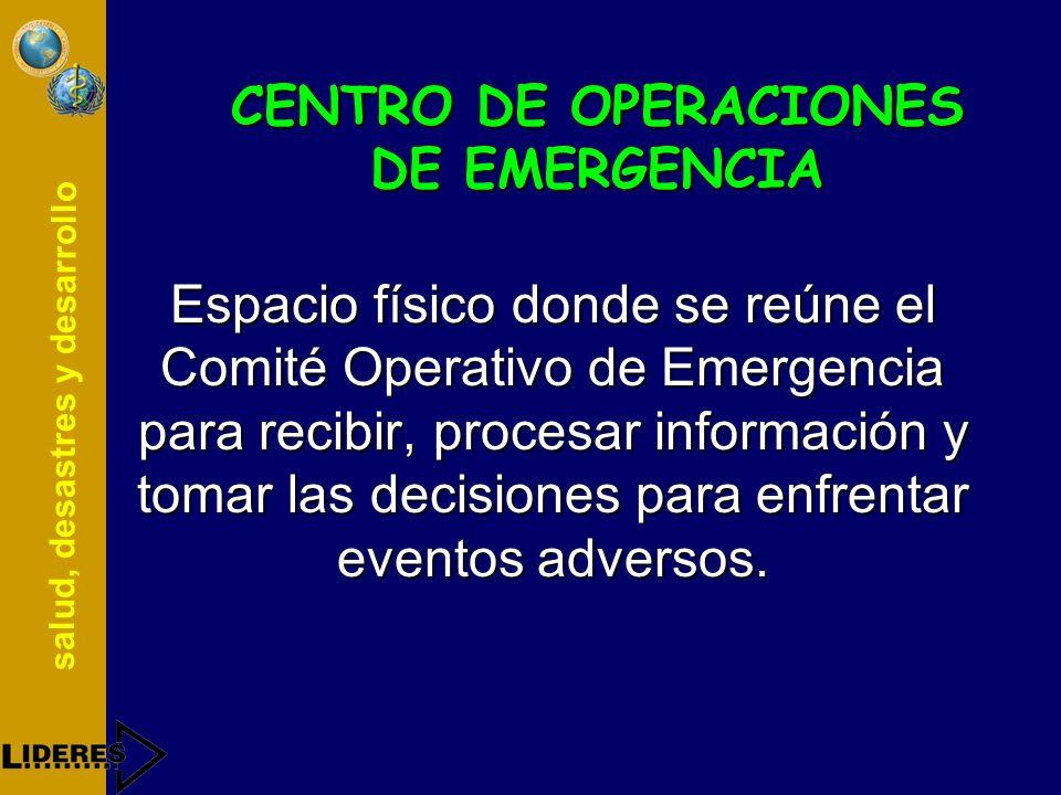 salud, desastres y desarrollo CENTRO DE OPERACIONES DE EMERGENCIA Espacio físico donde se reúne el Comité Operativo de Emergencia para recibir, proces