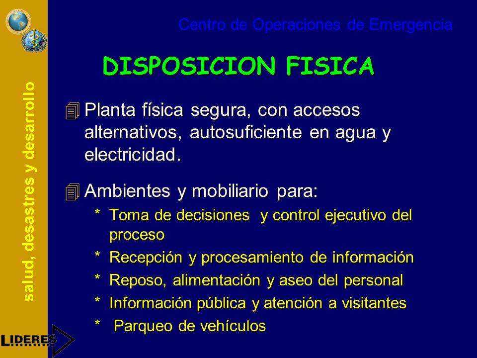 salud, desastres y desarrollo DISPOSICION FISICA 4Planta física segura, con accesos alternativos, autosuficiente en agua y electricidad. 4Ambientes y