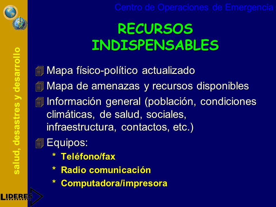 salud, desastres y desarrollo RECURSOS INDISPENSABLES 4Mapa físico-político actualizado 4Mapa de amenazas y recursos disponibles 4Información general