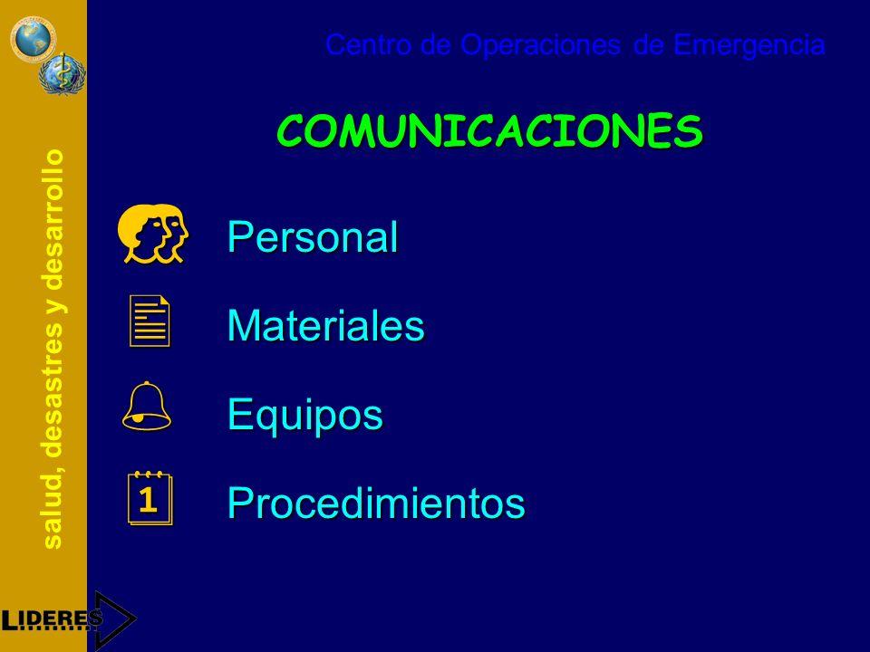 salud, desastres y desarrollo COMUNICACIONES Personal Personal Materiales Materiales % Equipos Procedimientos Procedimientos Centro de Operaciones de