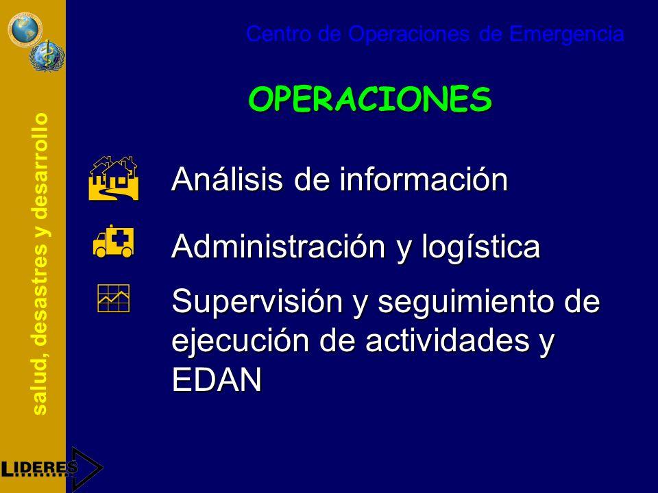 salud, desastres y desarrollo OPERACIONES Análisis de información Análisis de información Administración y logística Administración y logística Superv