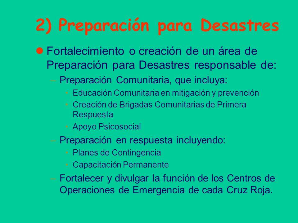 2) Preparación para Desastres Fortalecimiento o creación de un área de Preparación para Desastres responsable de: –Preparación Comunitaria, que incluy