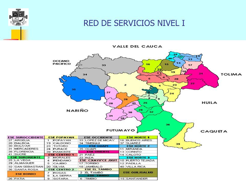 RED DE SERVICIOS NIVEL I